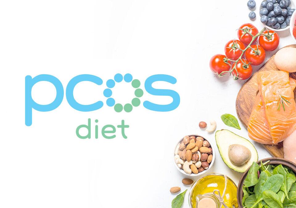 PCOS Portfolio Image