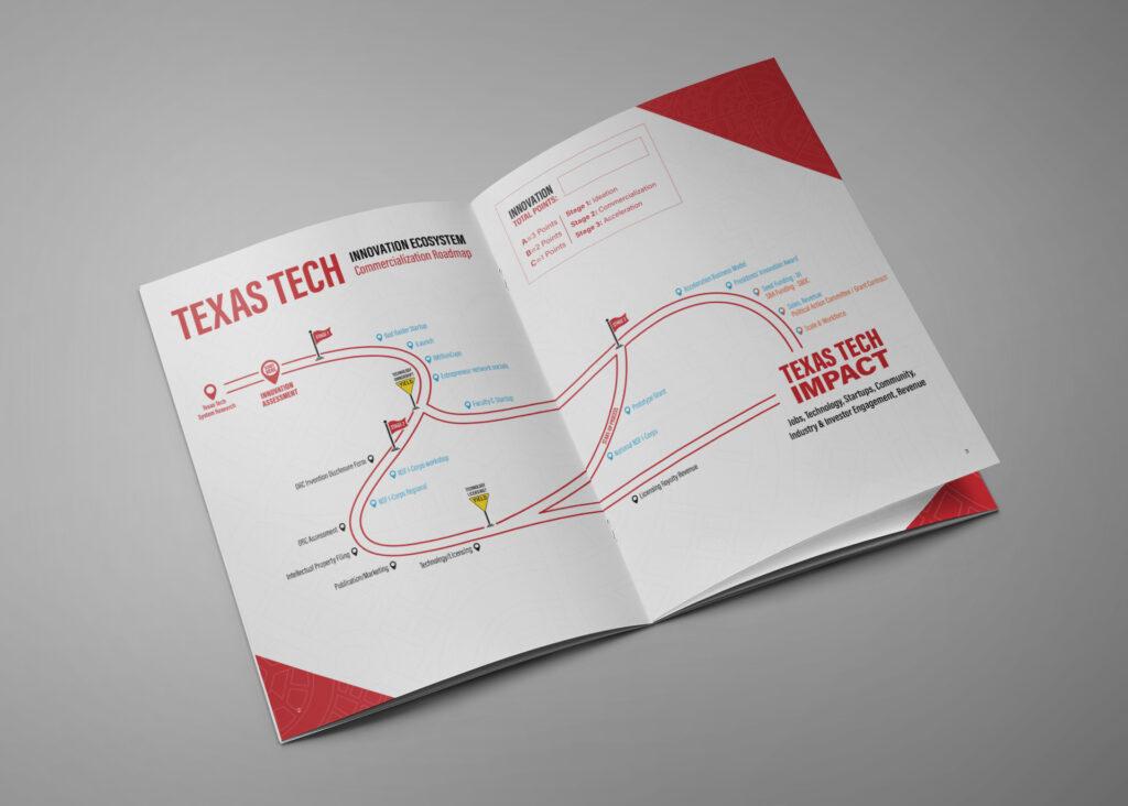 TTU Roadmap Spread